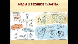 Видеоскрайбинг-создаем и рисуем образовательные ресурсы
