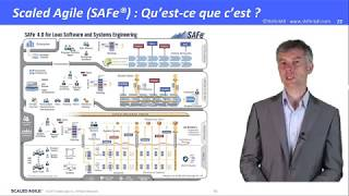 Scaled Agile (SAFe®) qu