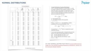 [FE Exam] NORMAL DISTRIBUTIONS Practice Problem