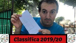 COME SARÀ LA CLASSIFICA DELLA SERIE A 2019/20