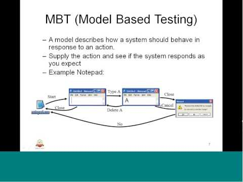 Model Based Design Intro Video Lecture By Prof Madhukeshwara H M Of Iit Madras