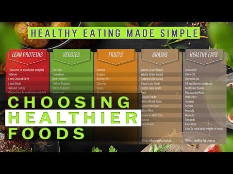 Choosing Healthier Foods | Healthy Eating Made Simple #1