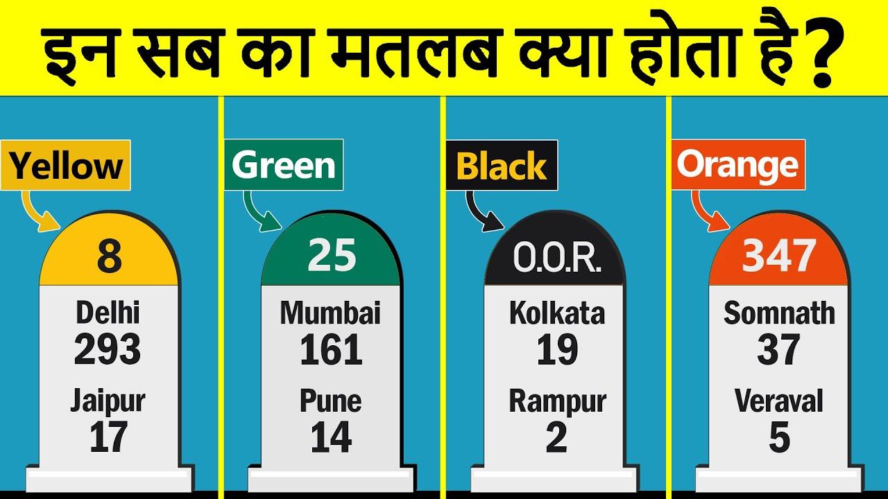 भारत में अलग अलग रंगो Milestones के क्यों होते है? Why Indian Highways have Coloured Milestones?