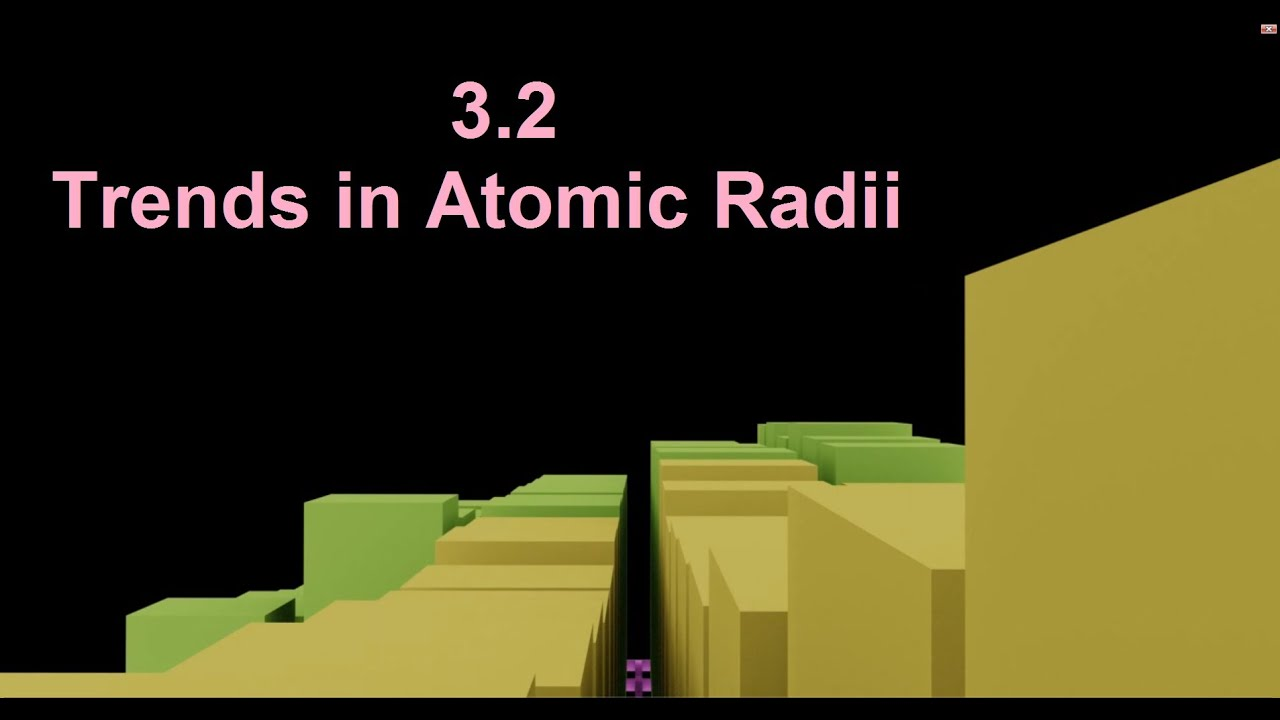 32 trends in atomic radii sl ib chemistry youtube gamestrikefo Image collections