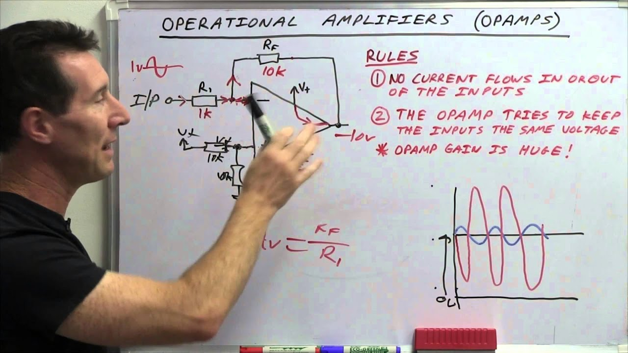 Operational Amplifier Characteristics,Classification,Main