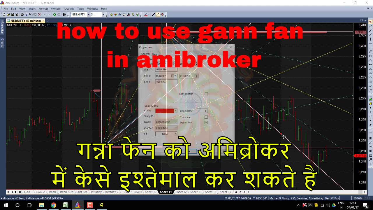 How To Use Gann Fan In Amibroker [ hindi me guide ] - ravi fichadia by Ravi  Fichadia