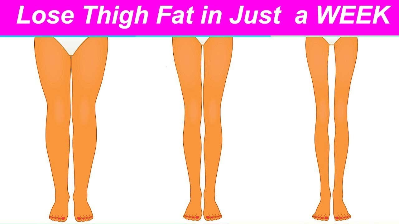 3 Simple Steps To Lose Thigh Fat In A Week How To Lose Thigh Fat