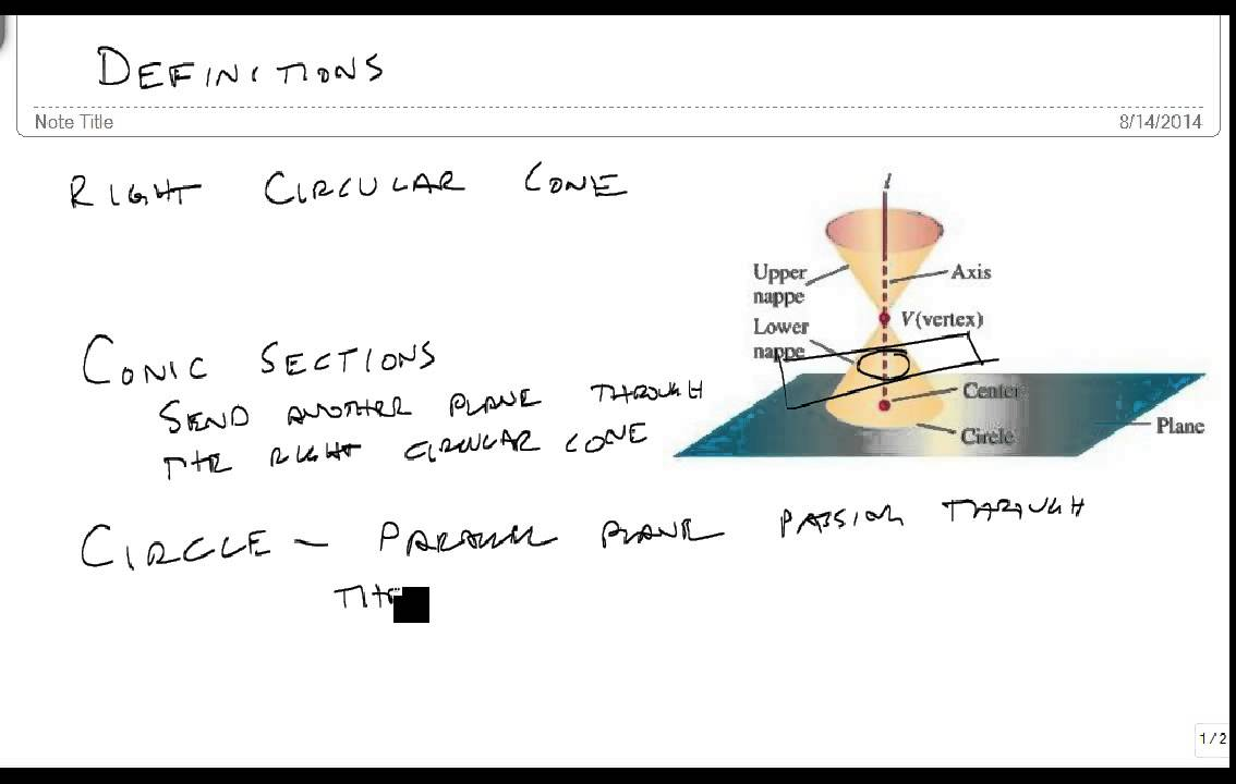 Definitions of conic sections - YouTube