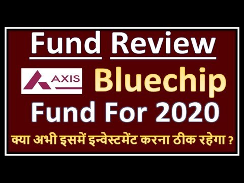 axis-bluechip-fund-review-for-2020-|-best-large-cap-fund-2020-!