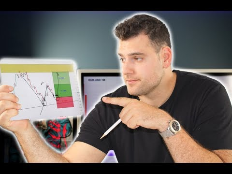forex-technical-analysis:-gbp.cad