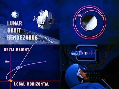 LUNAR ORBIT RENDEZVOUS (1968) - NASA documentary