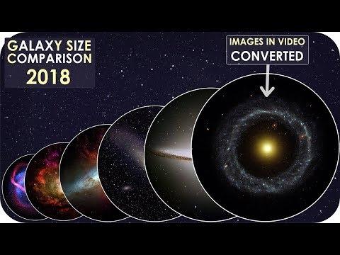 Galaxies Size Comparison 2018