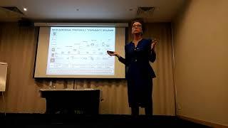 Роль женщины в цифровой экономике
