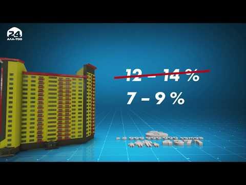 ГИК продолжает выдачу ипотечных кредитов