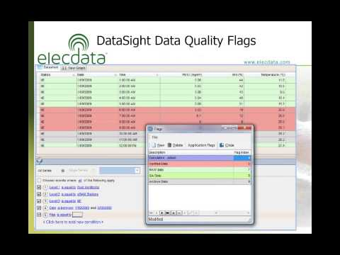 DataSight, One Database For All Of Your Field And Lab Data