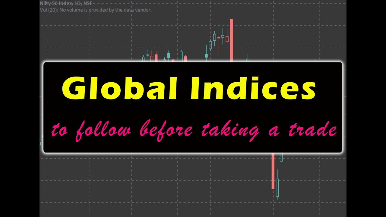 What are the GLOBAL INDICES to see before taking a trade [HINDI]? - YouTube