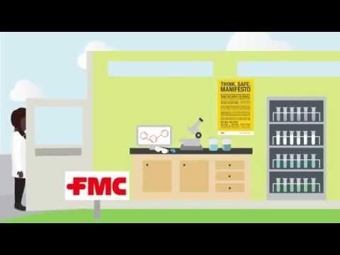 FMC's Impact on Major Global Challenges