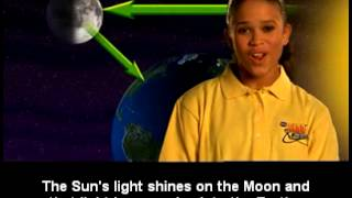 Why does the shape of the Moon seem to change?