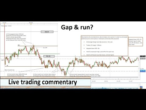 Gap & run?  Trading DAX EU US session 20 01 2015