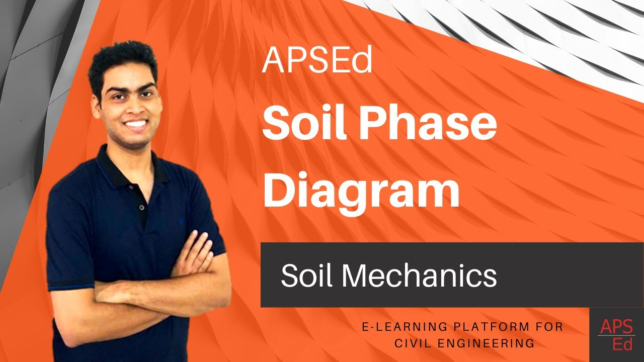 Phase diagram and basic definitions soil mechanics youtube phase diagram and basic definitions soil mechanics ccuart Images