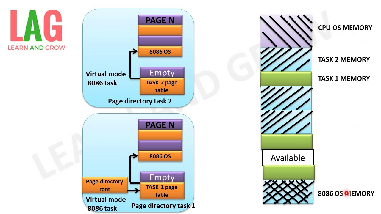 VIRTUAL 8086 MODE EBOOK
