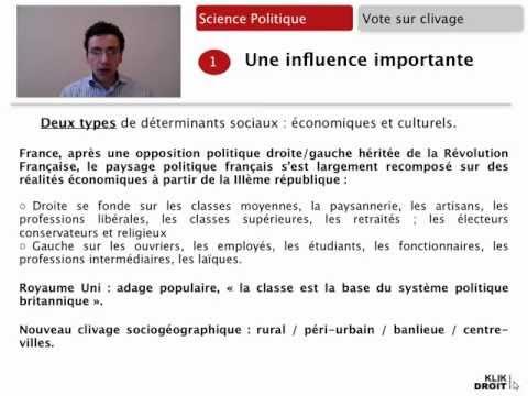 Les déterminants sociaux de l'orientation du vote - Le vote sur clivage - Science Politique L1
