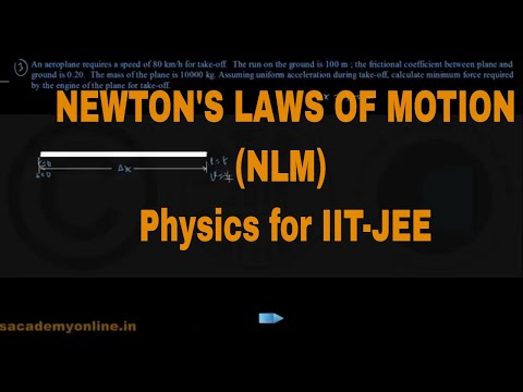 PROBLEMS ON NEWTON'S LAWS OF MOTION (Part-II) (NLM) CE _Physics for IIT-JEE _ Physics Academy Online