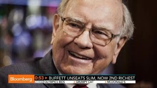 Warren Buffett Unseats Carlos Slim as World's Second Richest Person