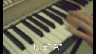 Tutorial Narnia Theme on Piano