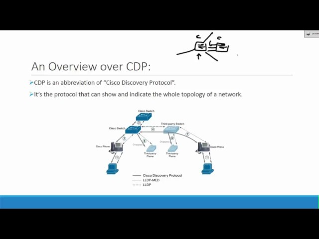 100-Device Management: CDP And LLDP Fundamentals