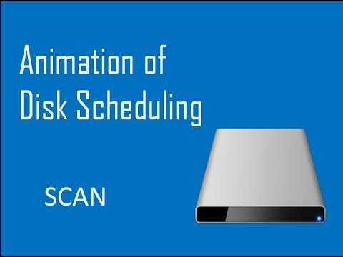 SCAN Disk Scheduling Algorithm