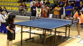 Rizumu Ono - Six Year Old Table Tennis Player - Part 4/4