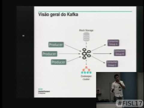 Apache Kafka uma introdução a logs distribuídos