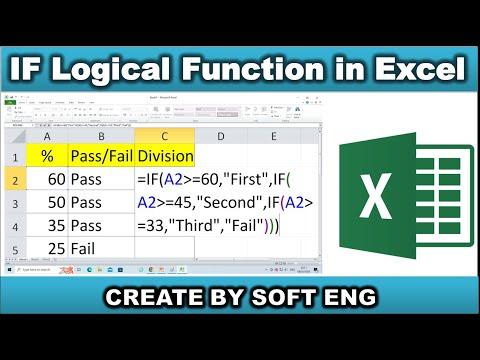 Estimation of Steel Quantity on Excel - ieCivil