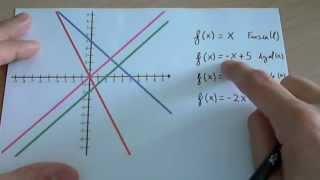Función lineal o afín