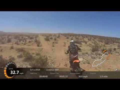 May 2014 • AMA District 37 • Badgers Dual Euro • Senior • Novice • Sony Action Cam