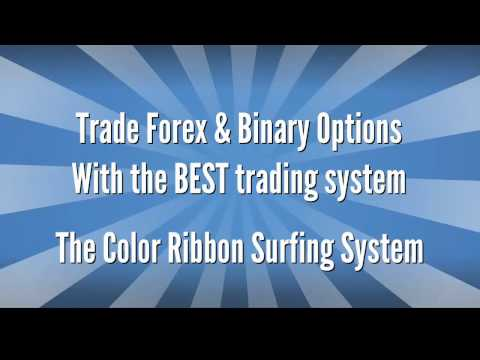 how to trade forex binary options successful thesaurus