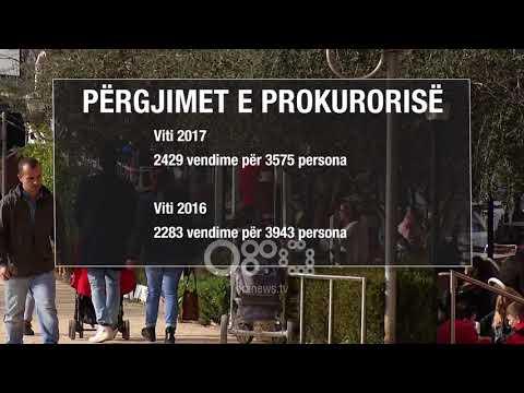 Ora News - Në Shqipëri u përgjuan 3575 persona