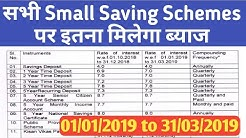 Revision of Interest Rates on NSC,  , PPF,& Small Saving Scheme