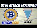 Bitcoin Gold Suffers 51% Attack