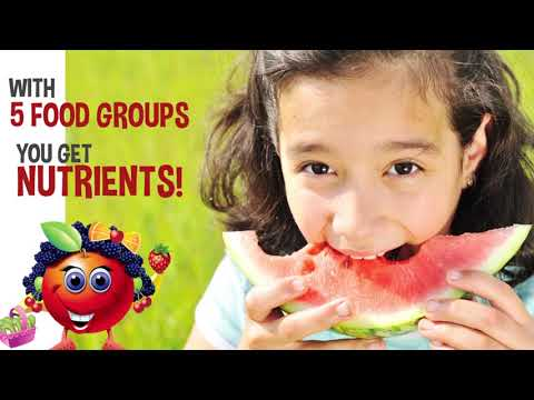 MyPlate 5 Food Group Video