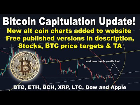 Bitcoin Capitulation Update! NEW BTC, Alt Coin & Stocks Charts Free To Watch. BTC Price Targets & TA