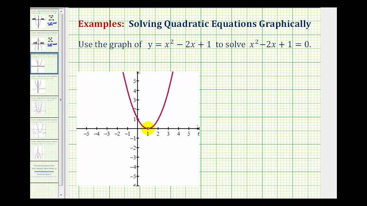 Ex 1: Solving Quadratic Equations Graphically Using x-Intercepts ...