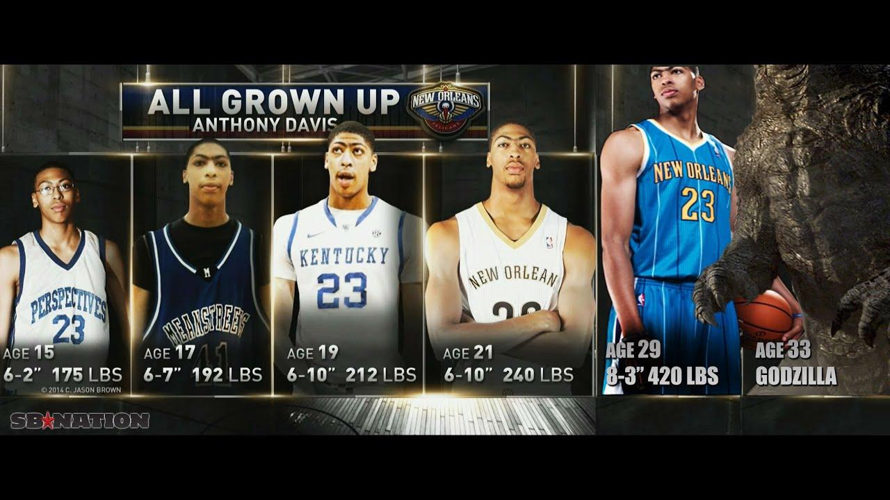 Anthony Davis High School Basketball Mixtape (NBA Growth ...