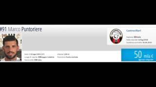 Marco Puntoriere Skills & Goals