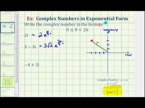 Ex: Convert a Complex Number in Cartesian Form to Exponential Form