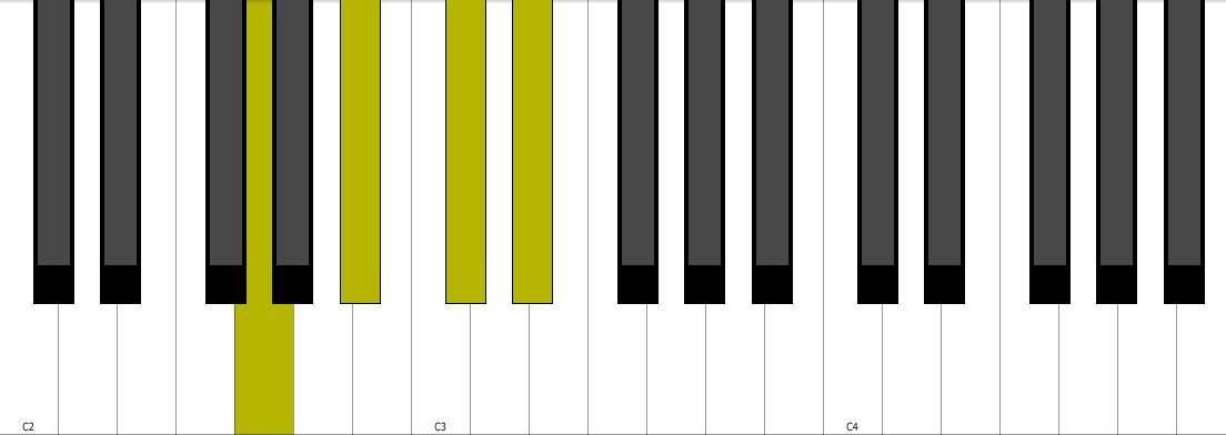 Eb7 Piano Chord Inversion Youtube
