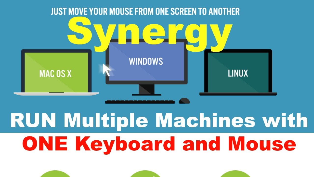 Synergy Virtual KVM Demo - Run Multiple Machines Mac, PC, Linux with One  Keyboard and Mouse!