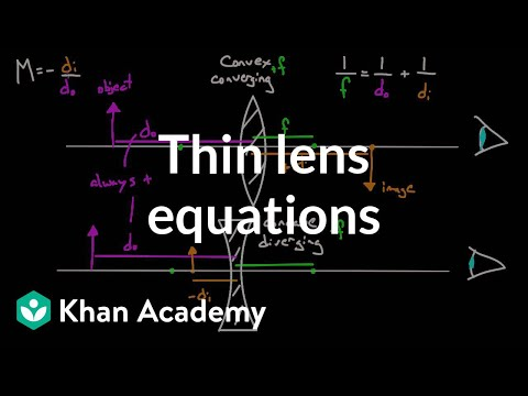 Thin lens equation and problem solving | Geometric optics | Physics | Khan Academy