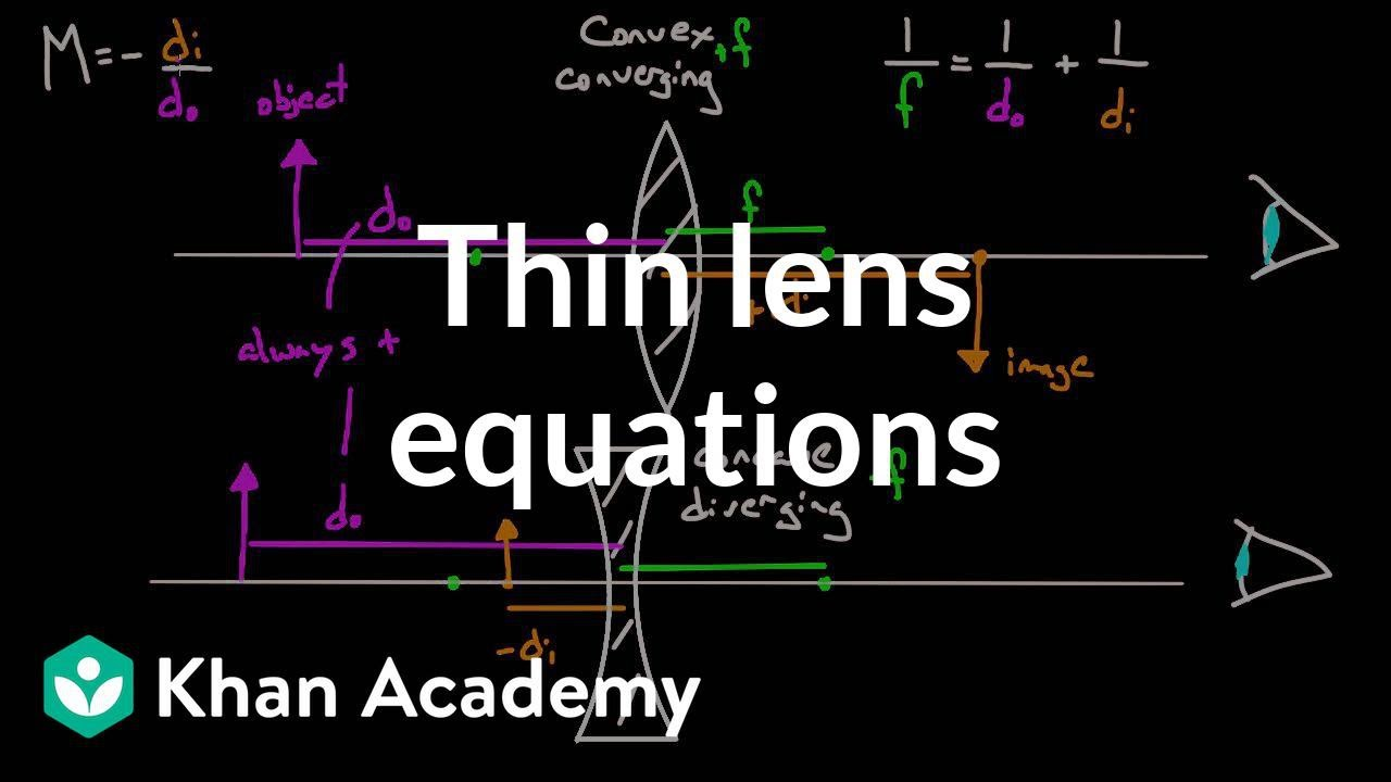 Thin lens equation and problem solving